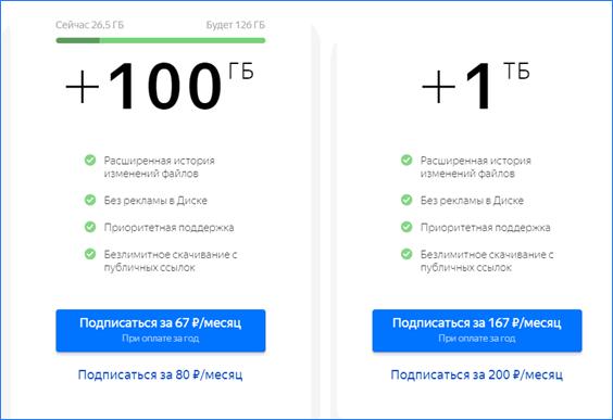 Подписка на Яндекс Диск Про