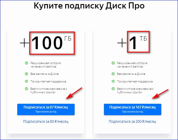 Яндекс подписка ПРО