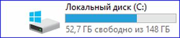 Локальный диск C на компьютере