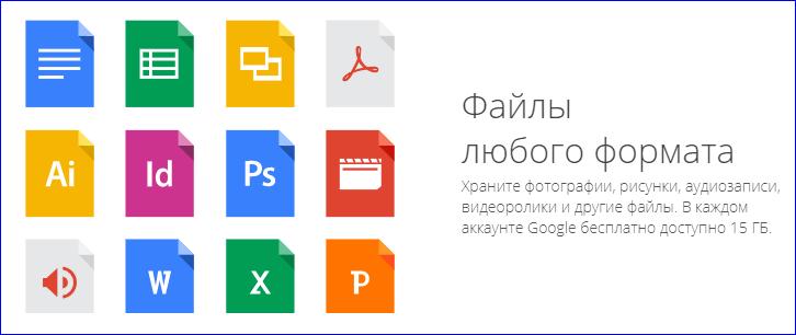 Форматы файлов для хранения в Google Диске