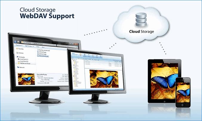 Электронный документооборот с WebDAV